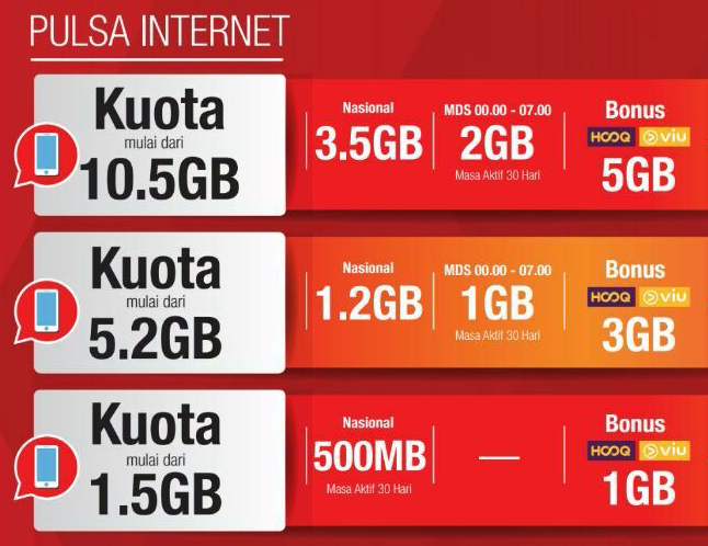 Pembagian kuota internet telkomsel terbaru
