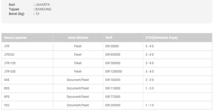 Estimasi lama pengiriman barang kargo JNE dari Jakarta ke Bandung